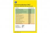 sr-test-vorschau-uebersicht-cd_172_115